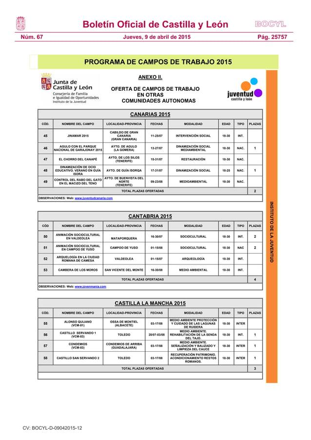 Boletín Oficial de Castilla y León Núm. 67 Pág. 25757Jueves, 9 de abril de 2015 INSTITUTODELAJUVENTUD PROGRAMA DE CAMPOS D...