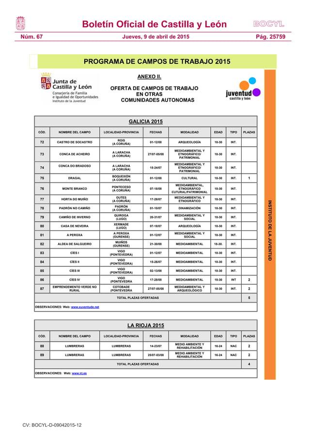 Boletín Oficial de Castilla y León Núm. 67 Pág. 25759Jueves, 9 de abril de 2015 INSTITUTODELAJUVENTUD PROGRAMA DE CAMPOS D...