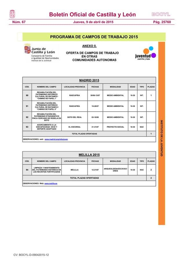 Boletín Oficial de Castilla y León Núm. 67 Pág. 25760Jueves, 9 de abril de 2015 INSTITUTODELAJUVENTUD PROGRAMA DE CAMPOS D...