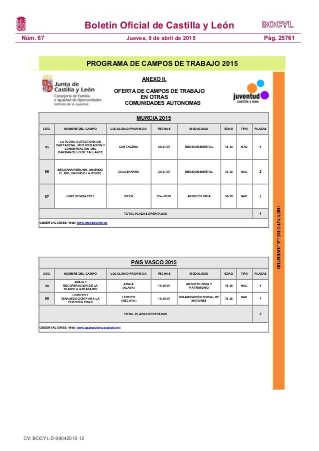 Boletín Oficial de Castilla y León Núm. 67 Pág. 25761Jueves, 9 de abril de 2015 INSTITUTODELAJUVENTUD PROGRAMA DE CAMPOS D...