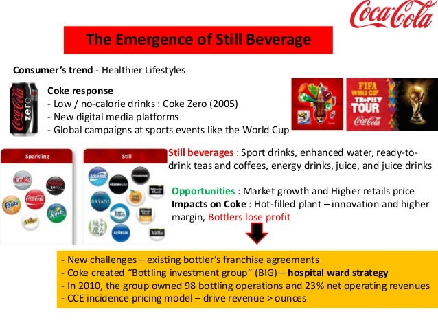 """the marketing strategies of coca cola company on the domestic and global arenas Global marketing is """"marketing on a worldwide scale reconciling or taking  commercial advantage of global operational differences, similarities and  opportunities in order to meet global objectives global marketing is also a field  of study in general business management to  it can be as straightforward as  using existing marketing strategies, mix and."""