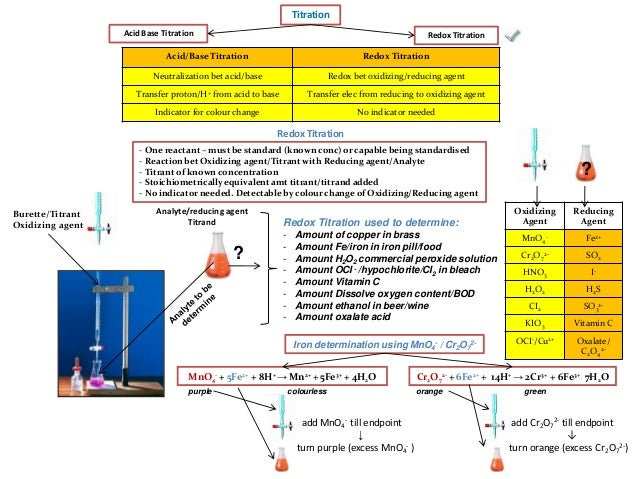 extended essay chemistry experiments Index of ib chemistry experiments ib chemistry experimental assessment group iv tok extended essay nov 2017 us about us ib experiments index.