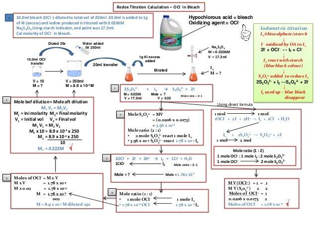 IB Chemistry On Redox Titration Biological Oxygen Demand