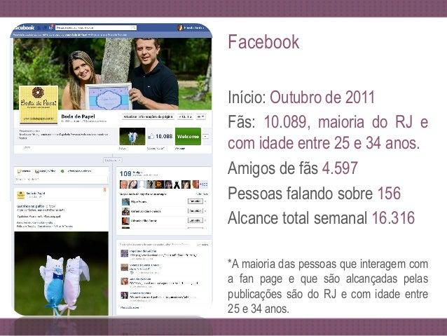Presença de Marca A marca também está presente no blogs de casamento Enoivas e nos sites das revistas Casar – RJ e Niterói...