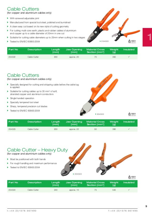 Boddingtons Cable Jointing Tools Insulated Tools Cable