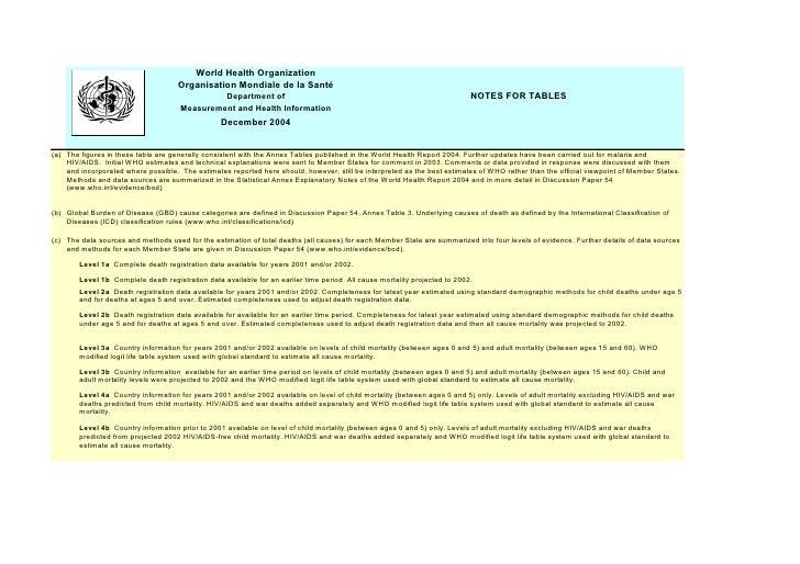World Health Organization                                      Organisation Mondiale de la Santé                          ...