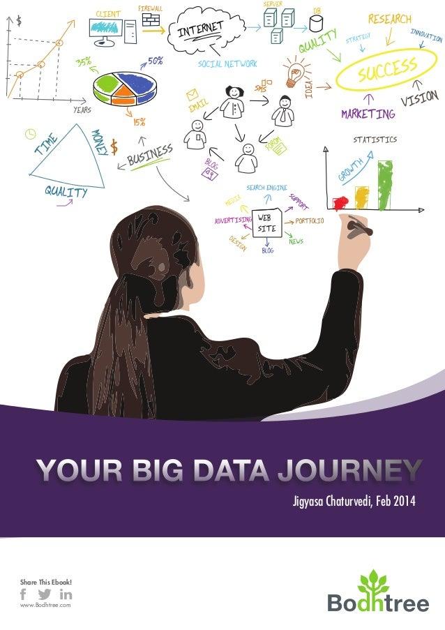 YOUR BIG DATA JOURNEY Jigyasa Chaturvedi, Feb 2014 www.Bodhtree.com Share This Ebook!