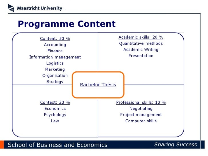 bachelors thesis international business International business encompasses a wide range of professions that rely on management, marketing, business, advertising, logistics, information technology and other skills individuals interested.