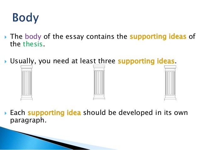 essay writing for beginners part  chapter 2 the body of an essay 2