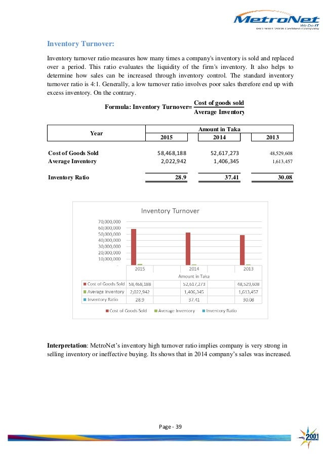 singer bangladesh limited financial statement analysis Financial statement analysis  statement analysis of the textile industry of bangladesh, using all that has been taught  liquidity analysis, long-term debt and .