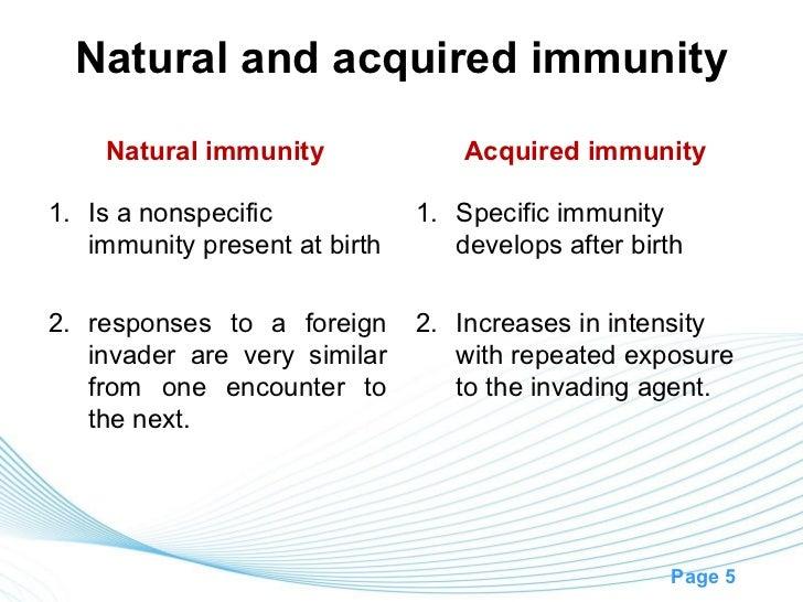 Acquired Immunity Vs Natural Immunity
