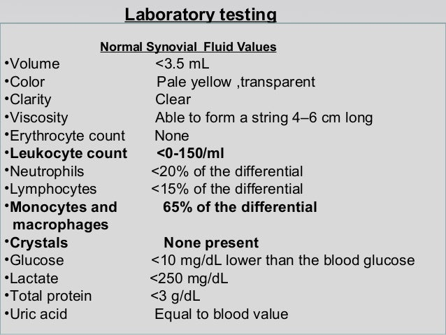 less of synovial fluid is it related sperms