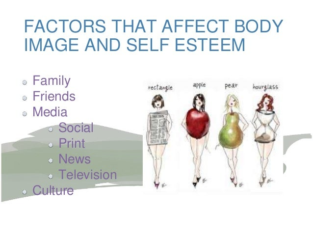 essay on body image and self esteem Body image (children and teens) body image (children and teens) share it could be a warning sign of a more serious response to low self-esteem and body image.