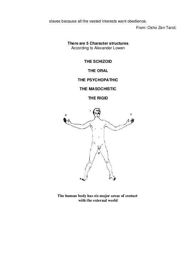 alexander lowen the language of the body pdf