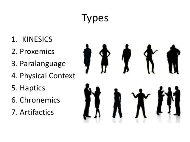 Body Language Information and translations of chronemics in the most comprehensive dictionary definitions resource on the web. body language