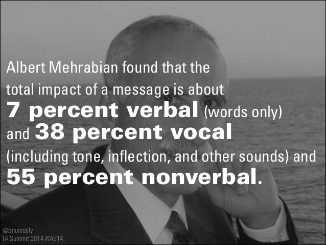 @bnunnally IA Summit 2014 #IAS14 Albert Mehrabian found that the  total impact of a message is about  7 percent verbal (...