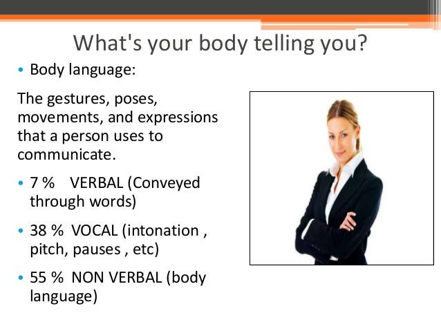 body language in business communication Our language itself has several such expressions recognising body language communication experts point out that only a small percentage of communication is verbal whereas a large features of business communication categories advertising, public relations, marketing and consumer behavior.