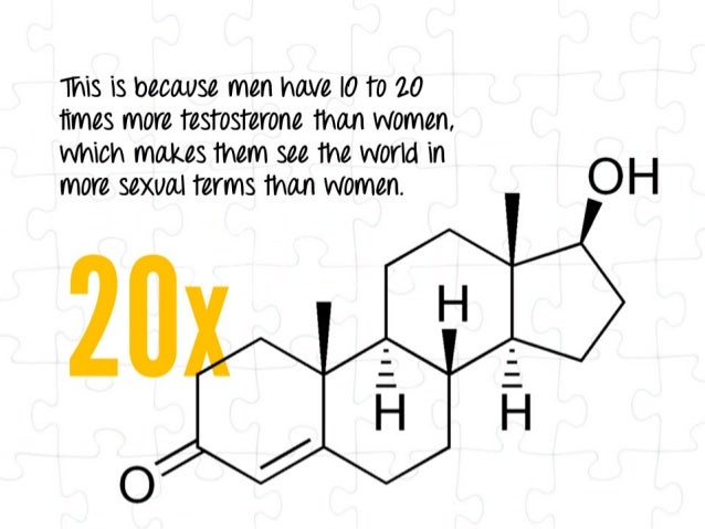 'INS 13 because men have I0 T0 10  times more testosterone than women,  which makes them see the WOY| d in more sexual ter...