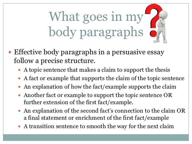 write persuasive essay body paragraphs How to write a persuasive essay: body paragraphs must be divided into a coherent point of attack struggling with how to write a good persuasive essay.