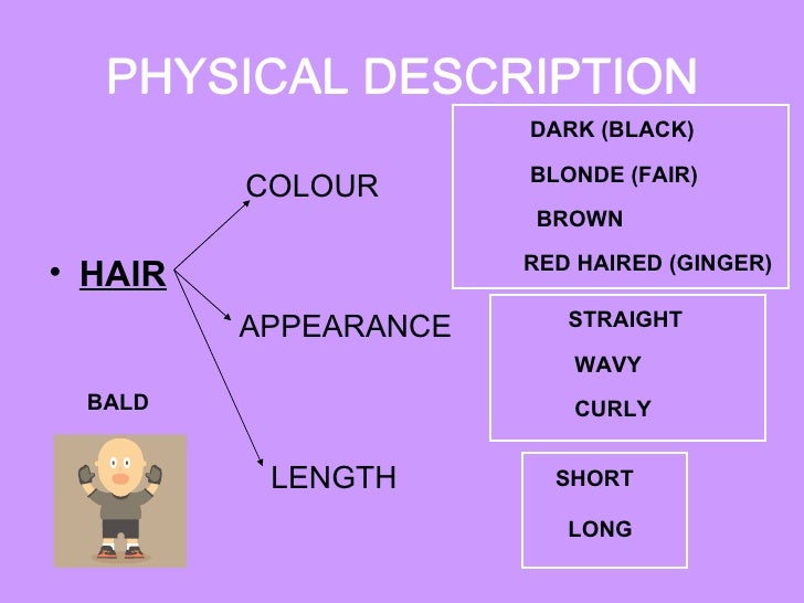 Body Parts And Physical Appearance