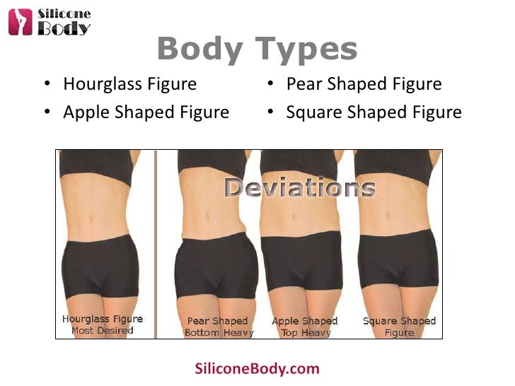 Body Shape and Body Shapers