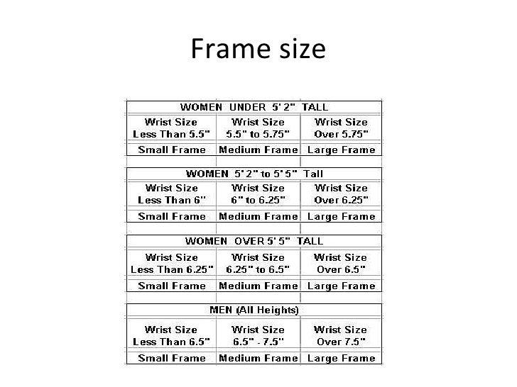 wrist size body frame - Solid.clique27.com