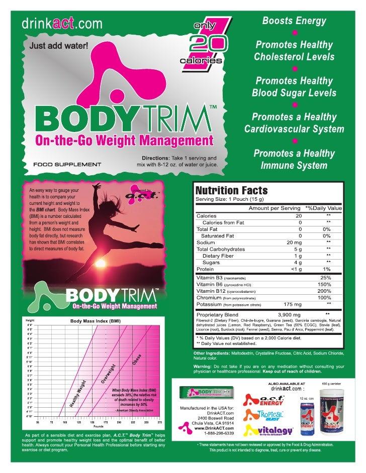 Bodytrim & Ingredient List Of 4 Products