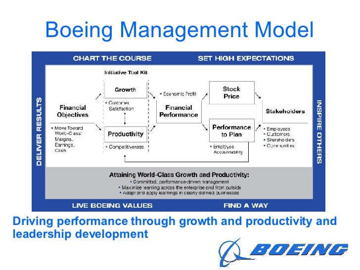 boeing business model John j tracy, former cto of the boeing company, brings aerospace  bring  innovative products to market and drive new business models.