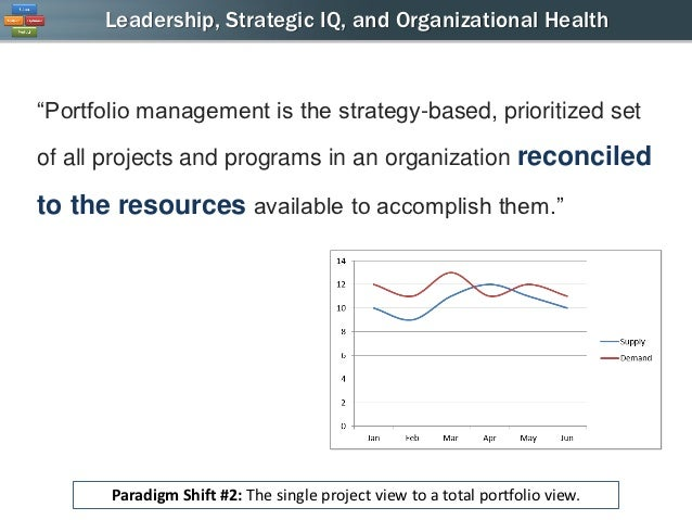 2 explain the importance of the tie between project portfolio management and business strategy 2011-3-20  business capability management:  analyze project requests based on business capabilities  as to importance for achieving strategy and to.