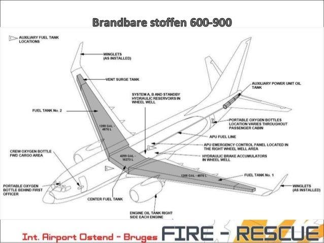 Boeing737origineel2014