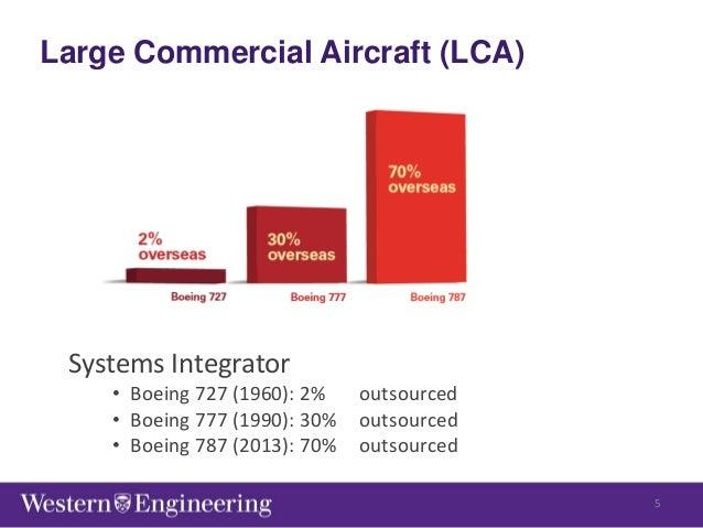 CASE STUDY    BOEING     DREAMLINER The first Boeing     Dreamliner was  delivered to Japans ANA