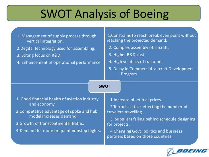 PESTEL/PESTLE Analysis of Boeing