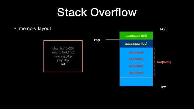 • memory layout Stack Overflow aaaaaaaa aaaaaaaa aaaaaaaa aaaaaaaa aaaaaaaa (ret) aaaaaaaa (rbp) rsp char buf[0x20] read(0,...