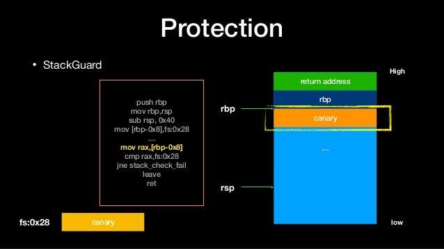 Protection • StackGuard … return address rbp rsp push rbp mov rbp,rsp sub rsp, 0x40 mov [rbp-0x8],fs:0x28 … mov rax,[rbp-0...
