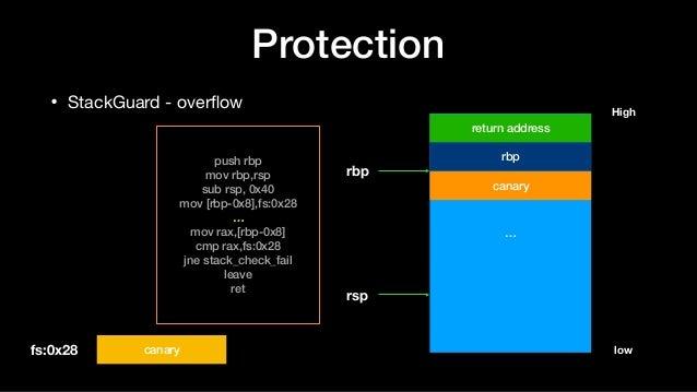 Protection • StackGuard - overflow … return address rbp rsp push rbp mov rbp,rsp sub rsp, 0x40 mov [rbp-0x8],fs:0x28 … mov ...