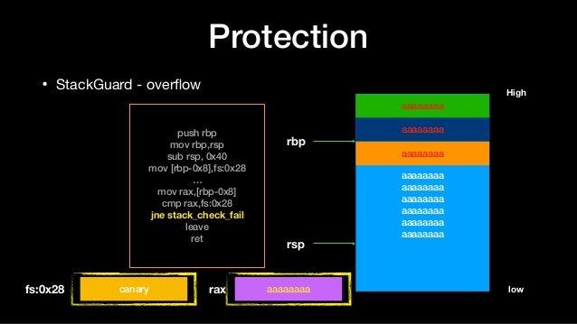 Protection • StackGuard - overflow aaaaaaaa aaaaaaaa aaaaaaaa aaaaaaaa aaaaaaaa aaaaaaaa aaaaaaaa aaaaaaaa rsp push rbp mov...