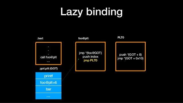 . . . call foo@plt … .text jmp *(foo@GOT) push index jmp PLT0 foo@plt printf foo@plt+6 bar … push *(GOT + 8) jmp *(GOT + 0...