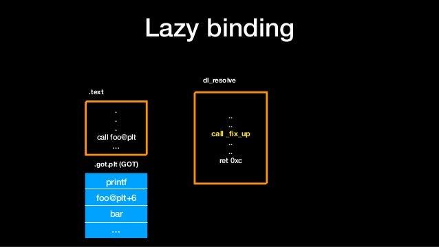 . . . call foo@plt … .text printf foo@plt+6 bar … .. .. call _fix_up .. .. ret 0xc dl_resolve Lazy binding .got.plt (GOT)