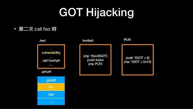 • 第⼆二次 call foo 時 . vulnerability . call foo@plt … .text jmp *(foo@GOT) push index jmp PLT0 foo@plt .got.plt printf foo@pl...