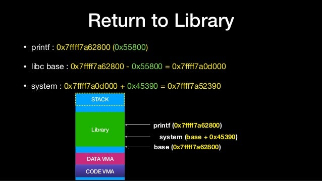 Return to Library • printf : 0x7ffff7a62800 (0x55800)  • libc base : 0x7ffff7a62800 - 0x55800 = 0x7ffff7a0d000  • system : 0x7ffff...