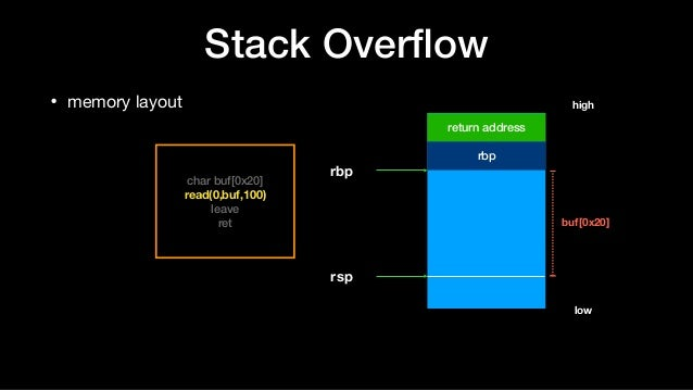 • memory layout Stack Overflow return address rbp rbp char buf[0x20] read(0,buf,100) leave ret high low rsp buf[0x20]