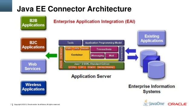 Whats next for jca for Java 7 architecture