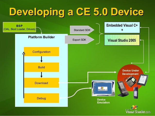 Download windows embedded ce 6 full version youtube.