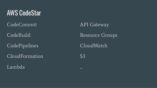 AWS CodeStar CodeCommit CodeBuild CodePipelines CloudFormation Lambda API Gateway Resource Groups CloudWatch S3 ...