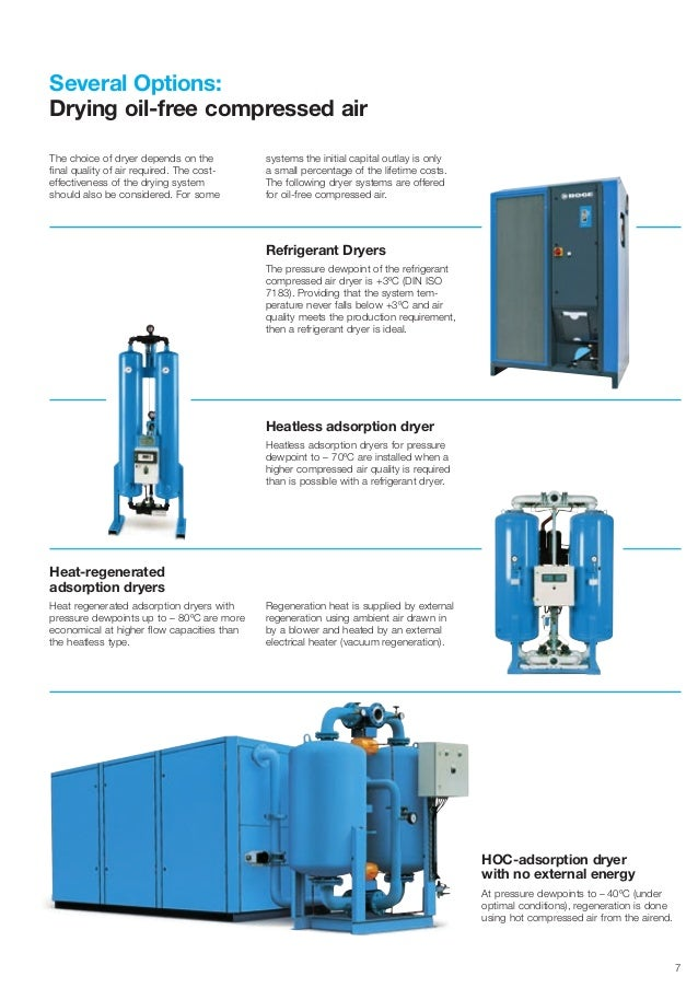 Boge screw air compressors oil free solutions treatment 7 fandeluxe Gallery