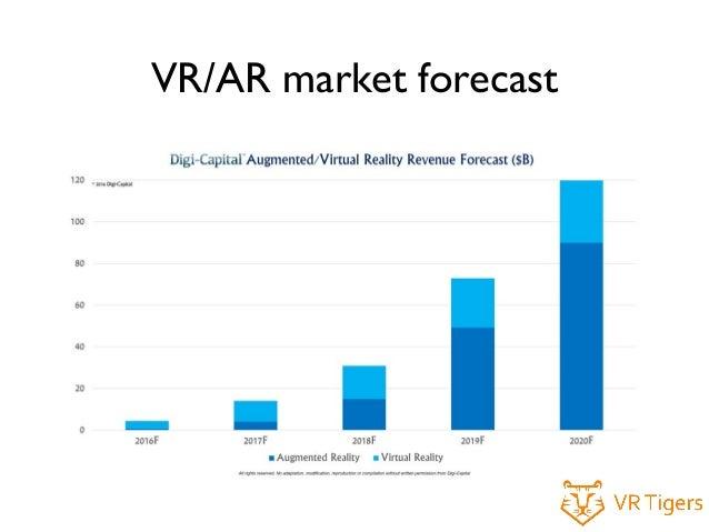 VR & AR – where is the money for a game developer Slide 3