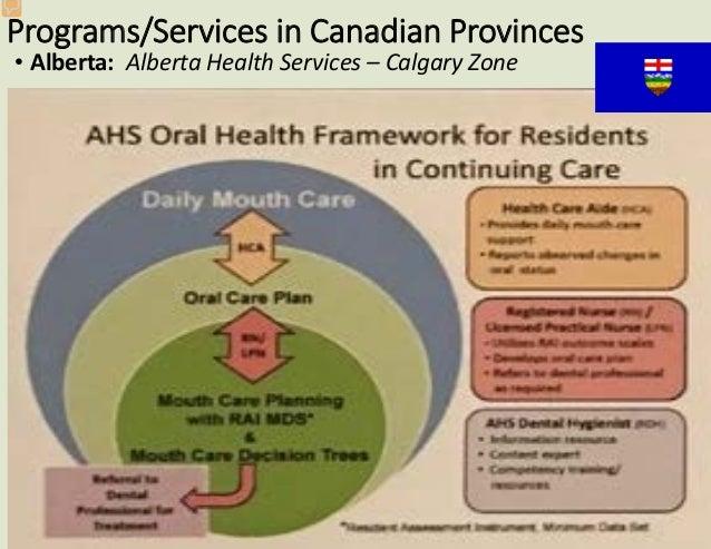 dental and opital assistance for seniors alberta pdf