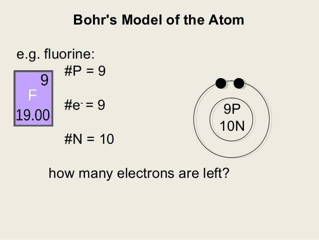 Rutherford Bohr Diagram Fluorine Wiring Library