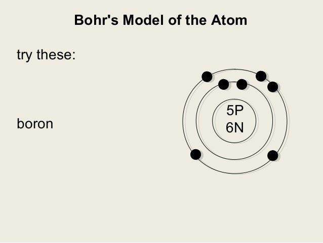 Bohr theory bohrs model of the atom try these boron 5p 6n ccuart Images