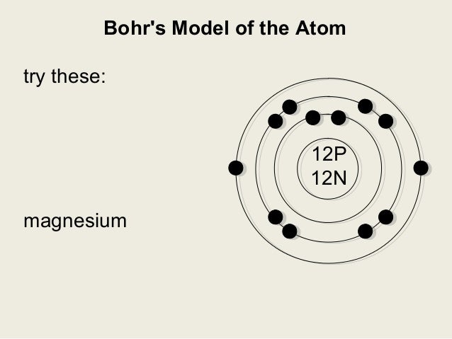 Bohr theory bohrs model of the atom try these magnesium 12p 12n ccuart Gallery